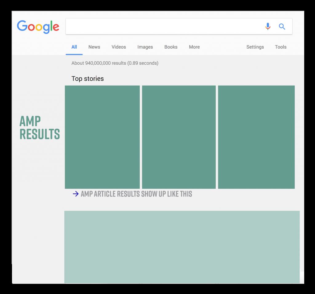 SERP AMP example from Expio