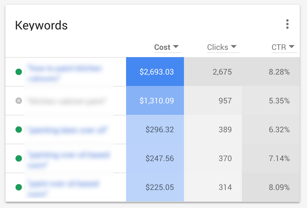 google redesigns adwords interface 5