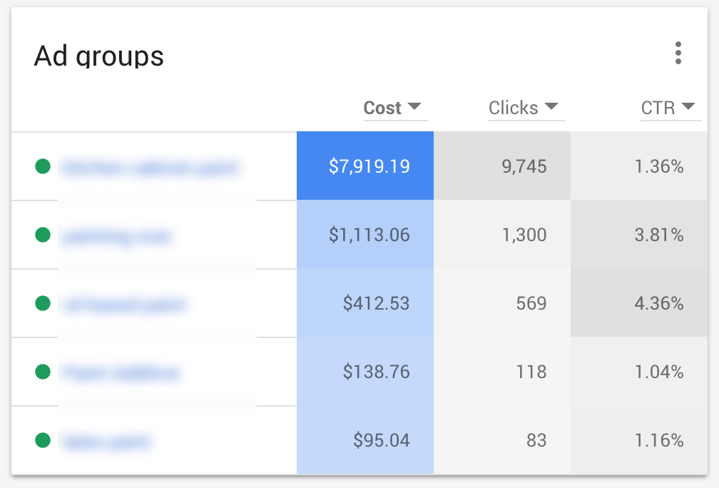 google redesigns adwords interface 3