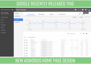 google redesigns adwords interface expio